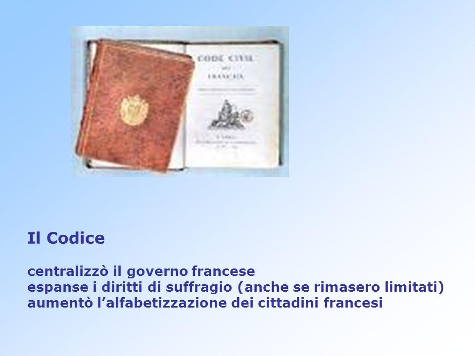 Il Codice centralizzò il governo francese espanse i diritti di suffragio (anche se rimasero limitati) aumentò l'alfabetizzazione dei cittadini frances