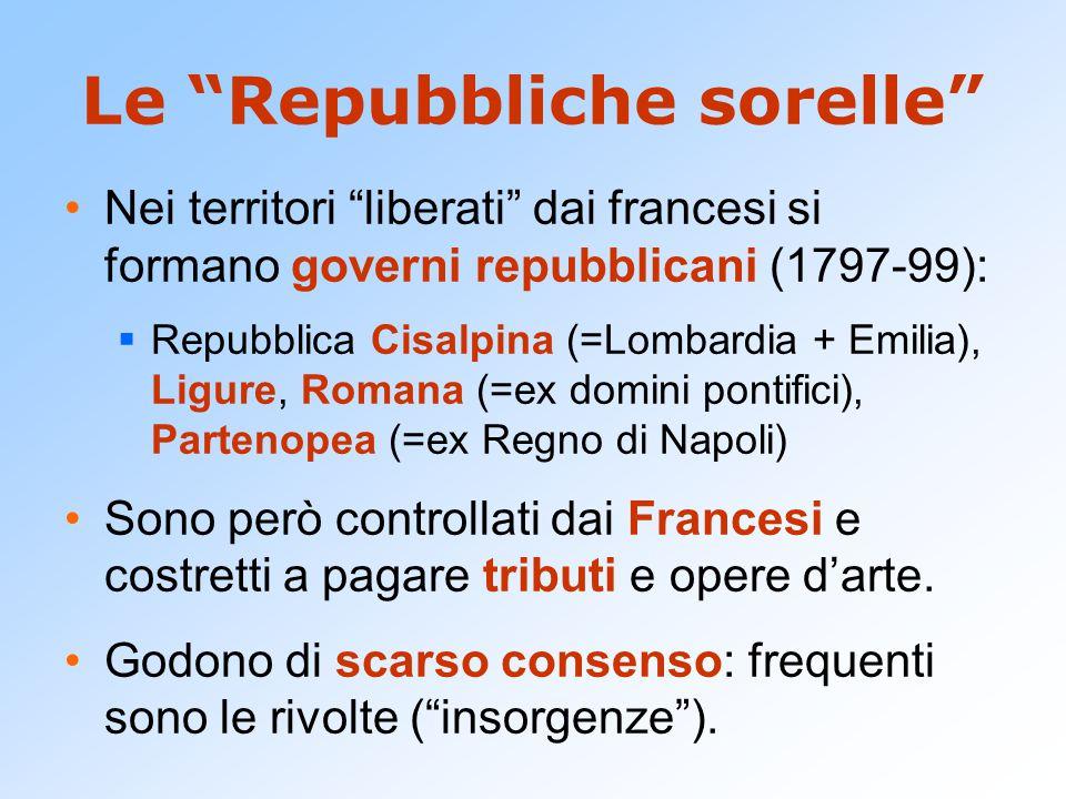 """Le """"Repubbliche sorelle"""" Nei territori """"liberati"""" dai francesi si formano governi repubblicani (1797-99):  Repubblica Cisalpina (=Lombardia + Emilia)"""