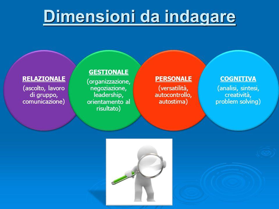 RELAZIONALE (ascolto, lavoro di gruppo, comunicazione) GESTIONALE (organizzazione, negoziazione, leadership, orientamento al risultato) PERSONALE (versatilità, autocontrollo, autostima) COGNITIVA (analisi, sintesi, creatività, problem solving) Dimensioni da indagare