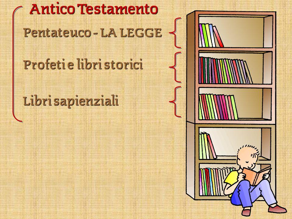 Antico Testamento Pentateuco – LA LEGGE Profeti e libri storici Libri sapienziali
