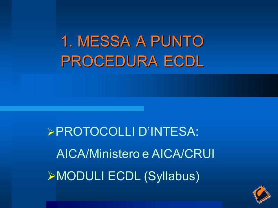 PROTOCOLLO D'INTESA AICA/FONDAZIONE CRUI PROTOCOLLO D'INTESA AICA/MINISTERO PUBBLICA ISTRUZIONE ECDL COME STANDARD PER LA CERTIFICAZIONE DELLE COMPETENZE INFORMATICHE (UTENTE GENERICO) CONTRATTO DI LICENZA PER DIRITTO DI UTILIZZO: PROGRAMMI ECDL TEST PROGRAMMI INFORMATICI SKILLCARD, DIPLOMI…