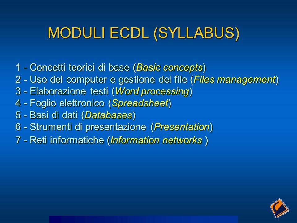 MODULI ECDL (SYLLABUS) 1 - Concetti teorici di base (Basic concepts) 2 - Uso del computer e gestione dei file (Files management) 3 - Elaborazione test