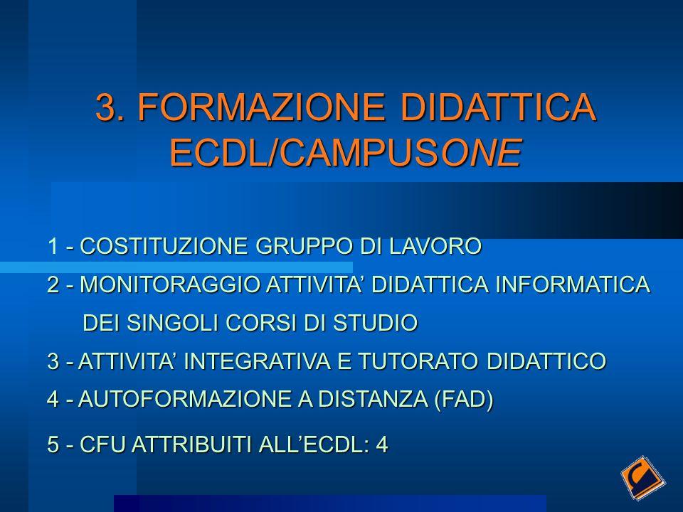 3. FORMAZIONE DIDATTICA ECDL/CAMPUSONE - COSTITUZIONE GRUPPO DI LAVORO 2 - MONITORAGGIO ATTIVITA' DIDATTICA INFORMATICA DEI SINGOLI CORSI DI STUDIO 3