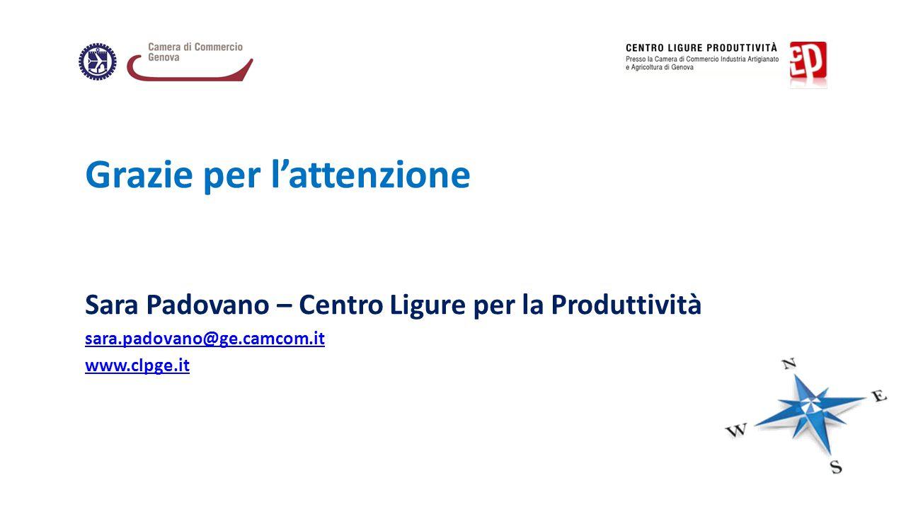 Grazie per l'attenzione Sara Padovano – Centro Ligure per la Produttività sara.padovano@ge.camcom.it www.clpge.it