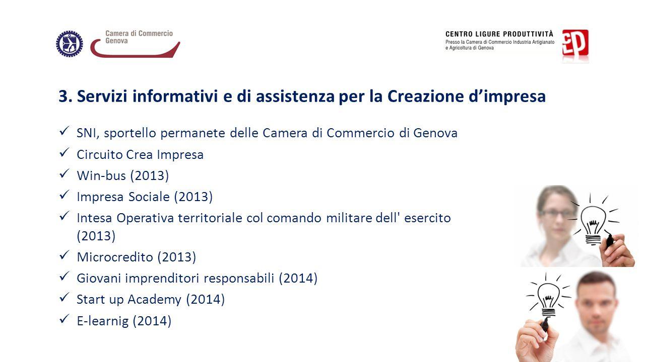 SNI, sportello permanete delle Camera di Commercio di Genova Circuito Crea Impresa Win-bus (2013) Impresa Sociale (2013) Intesa Operativa territoriale