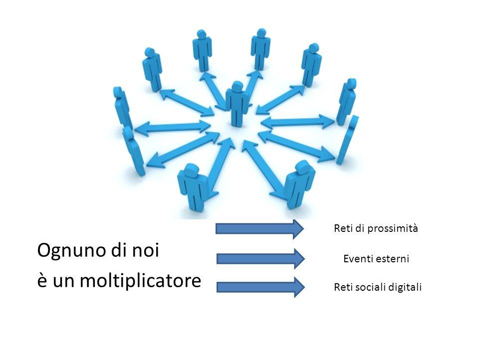 Ognuno di noi è un moltiplicatore Reti di prossimità Eventi esterni Reti sociali digitali