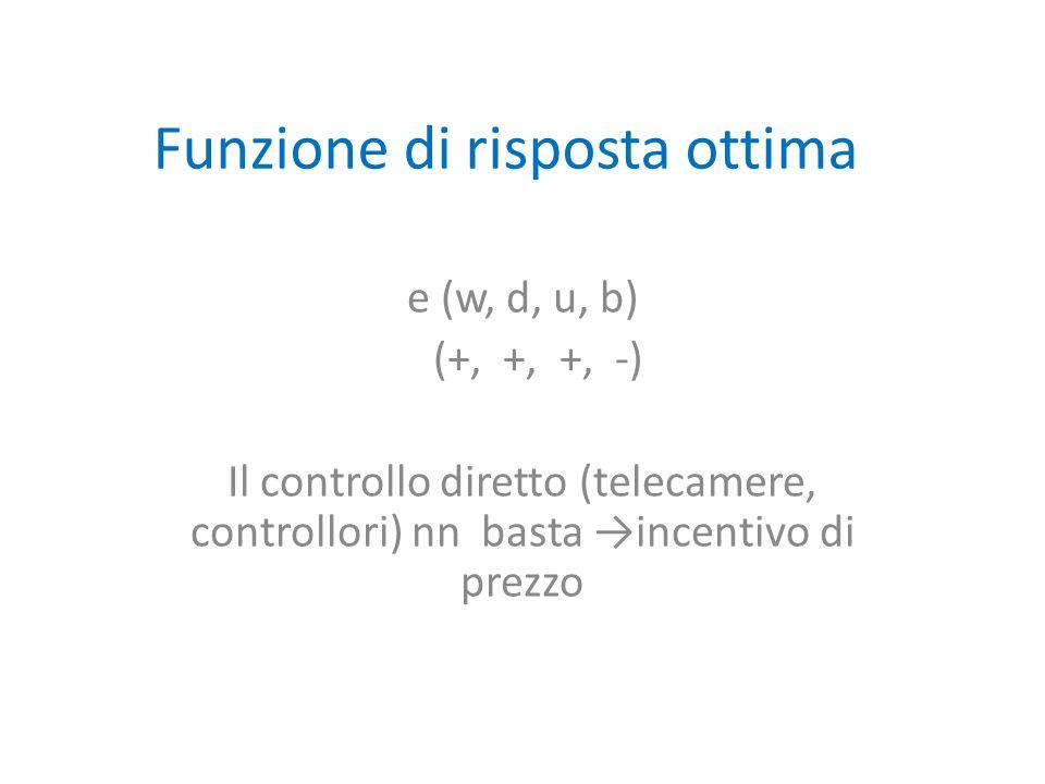Funzione di risposta ottima e (w, d, u, b) (+, +, +, -) Il controllo diretto (telecamere, controllori) nn basta →incentivo di prezzo