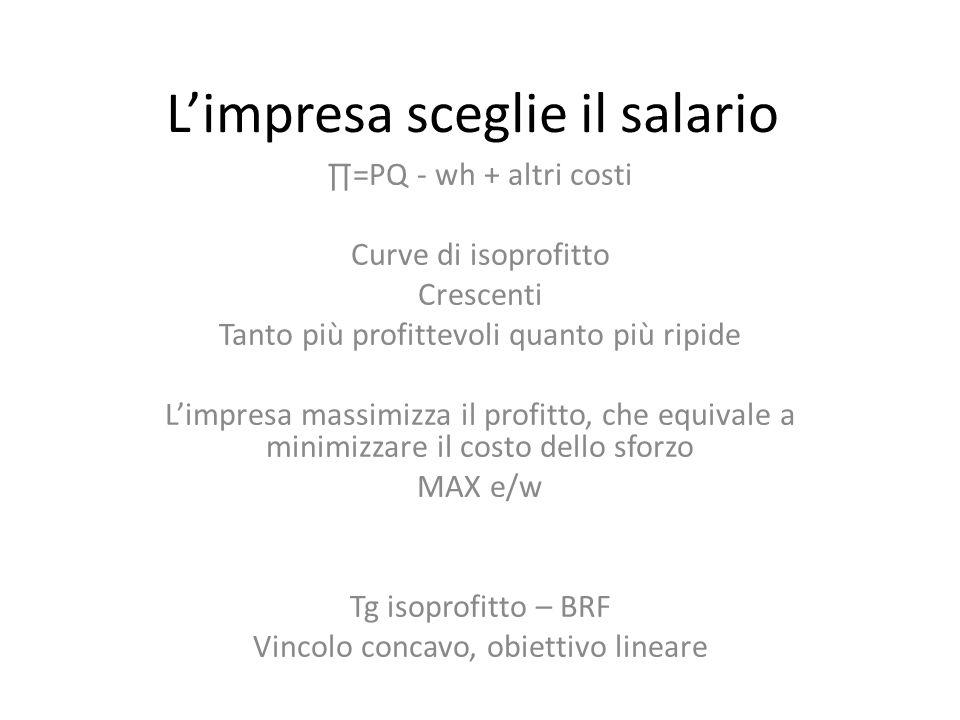 L'impresa sceglie il salario ∏=PQ - wh + altri costi Curve di isoprofitto Crescenti Tanto più profittevoli quanto più ripide L'impresa massimizza il profitto, che equivale a minimizzare il costo dello sforzo MAX e/w Tg isoprofitto – BRF Vincolo concavo, obiettivo lineare