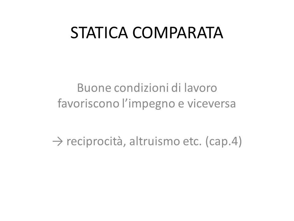 STATICA COMPARATA Buone condizioni di lavoro favoriscono l'impegno e viceversa → reciprocità, altruismo etc.