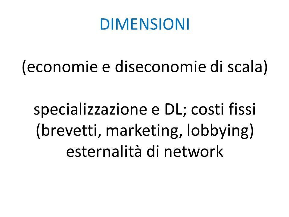 DIMENSIONI (economie e diseconomie di scala) specializzazione e DL; costi fissi (brevetti, marketing, lobbying) esternalità di network
