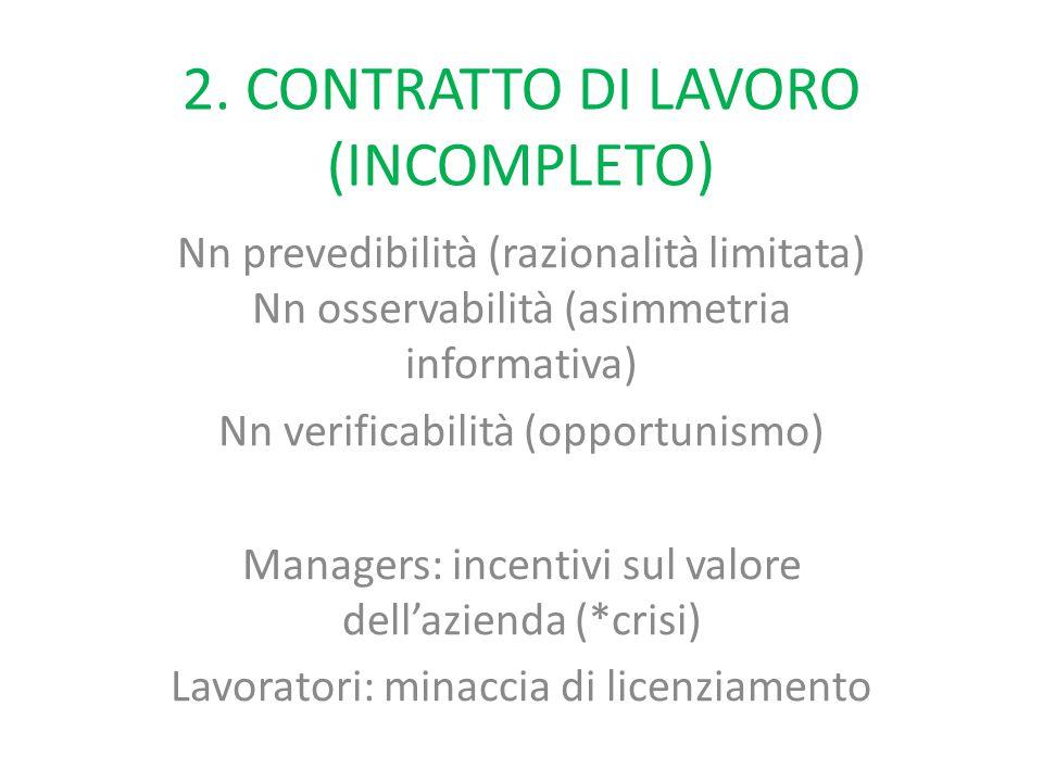 2. CONTRATTO DI LAVORO (INCOMPLETO) Nn prevedibilità (razionalità limitata) Nn osservabilità (asimmetria informativa) Nn verificabilità (opportunismo)