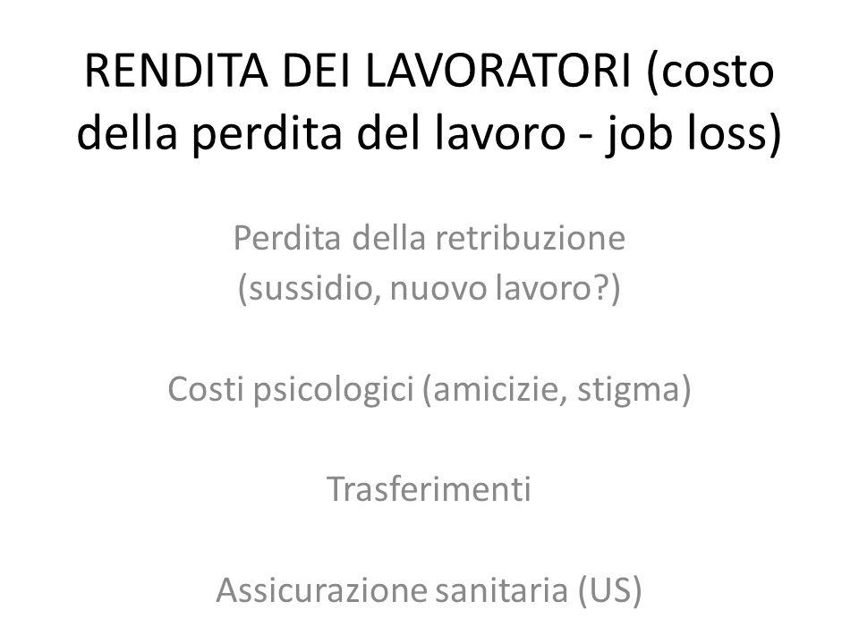 RENDITA DEI LAVORATORI (costo della perdita del lavoro - job loss) Perdita della retribuzione (sussidio, nuovo lavoro ) Costi psicologici (amicizie, stigma) Trasferimenti Assicurazione sanitaria (US)