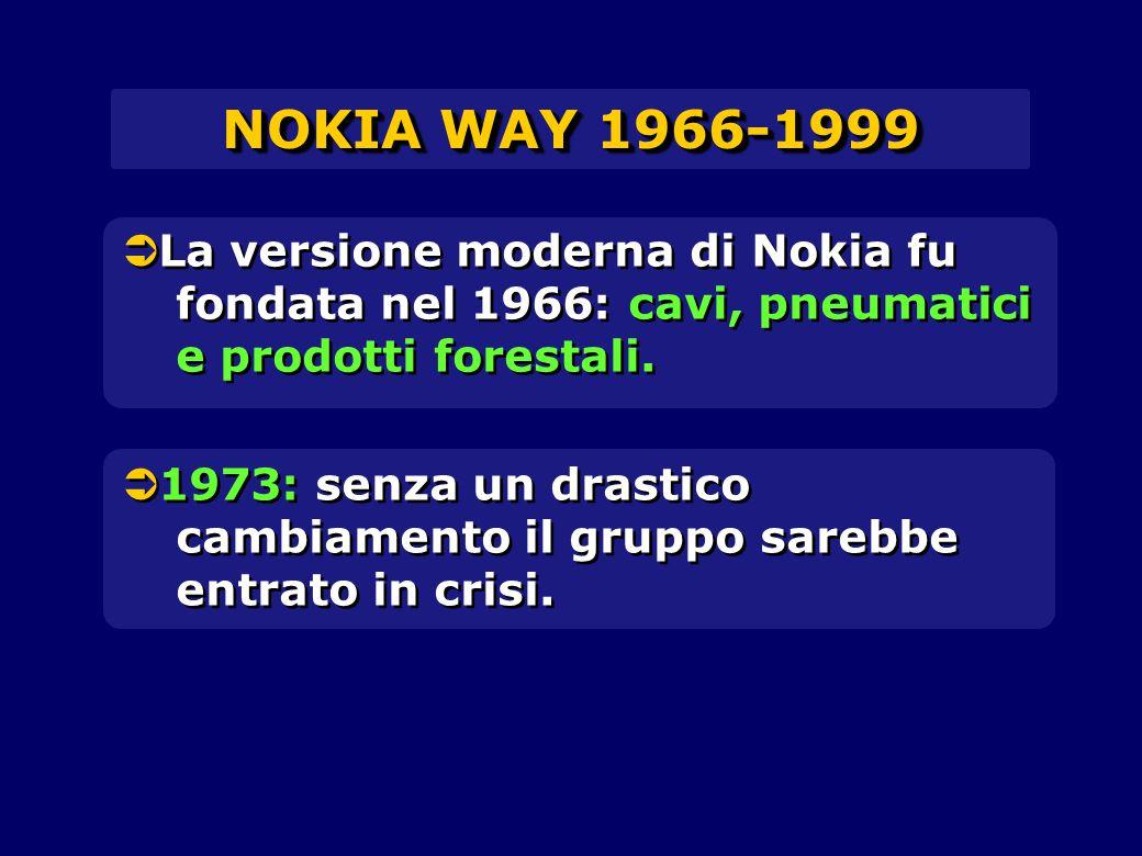  La versione moderna di Nokia fu fondata nel 1966: cavi, pneumatici e prodotti forestali. NOKIA WAY 1966-1999  1973: senza un drastico cambiamento i