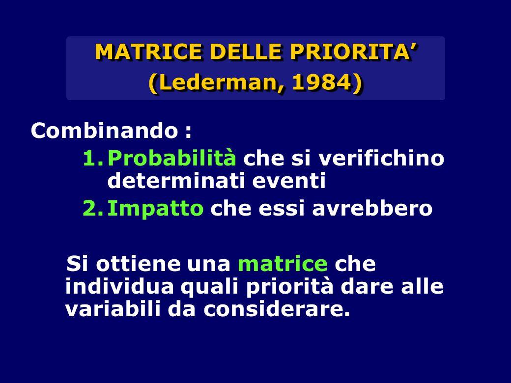 MATRICE DELLE PRIORITA' (Lederman, 1984) MATRICE DELLE PRIORITA' (Lederman, 1984) Combinando : 1.Probabilità che si verifichino determinati eventi 2.I