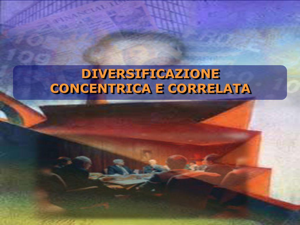 DIVERSIFICAZIONE CONCENTRICA E CORRELATA DIVERSIFICAZIONE