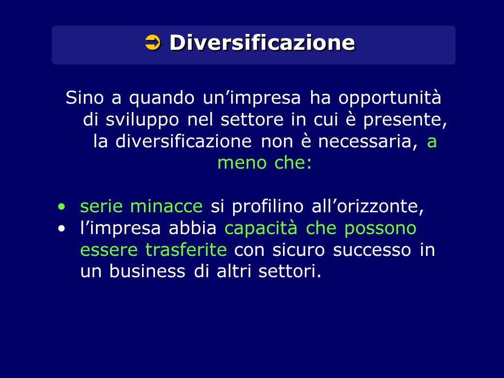  Diversificazione Sino a quando un'impresa ha opportunità di sviluppo nel settore in cui è presente, la diversificazione non è necessaria, a meno che