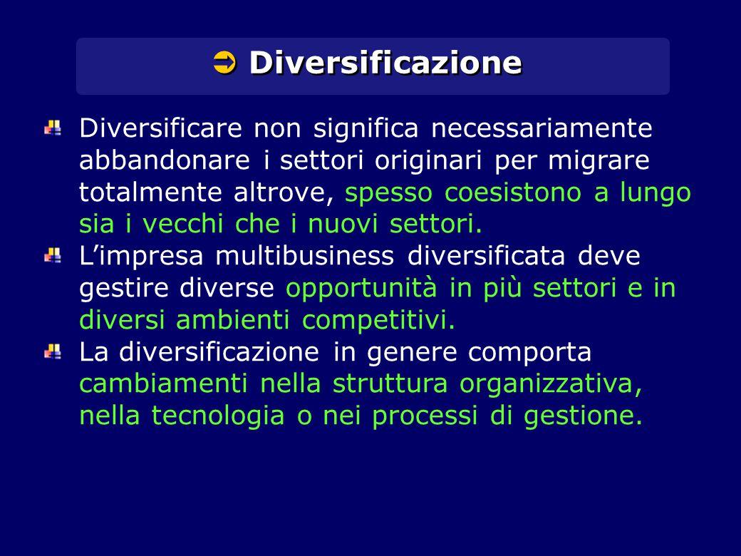  Diversificazione Diversificare non significa necessariamente abbandonare i settori originari per migrare totalmente altrove, spesso coesistono a lun