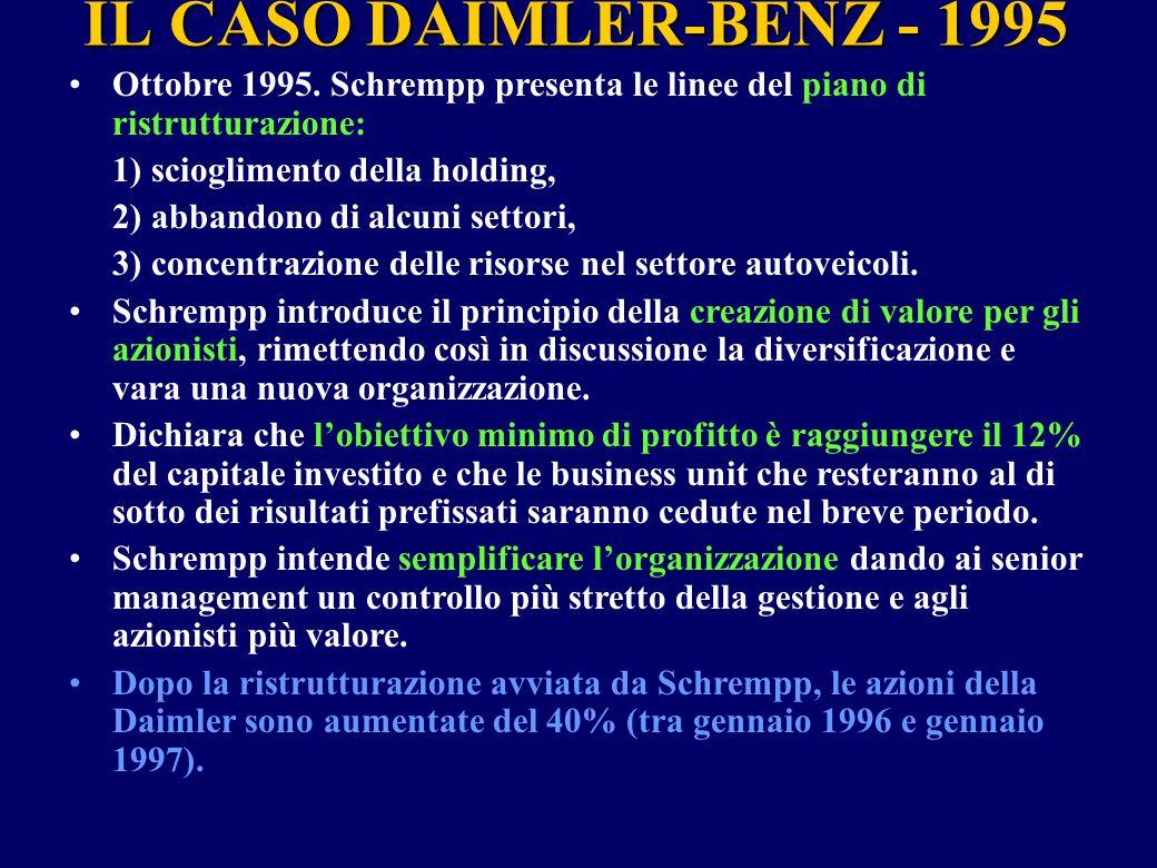 IL CASO DAIMLER-BENZ - 1995 Ottobre 1995. Schrempp presenta le linee del piano di ristrutturazione: 1) scioglimento della holding, 2) abbandono di alc