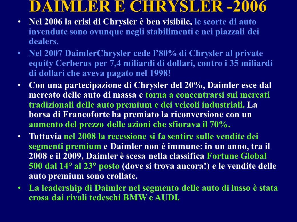 DAIMLER E CHRYSLER -2006 Nel 2006 la crisi di Chrysler è ben visibile, le scorte di auto invendute sono ovunque negli stabilimenti e nei piazzali dei