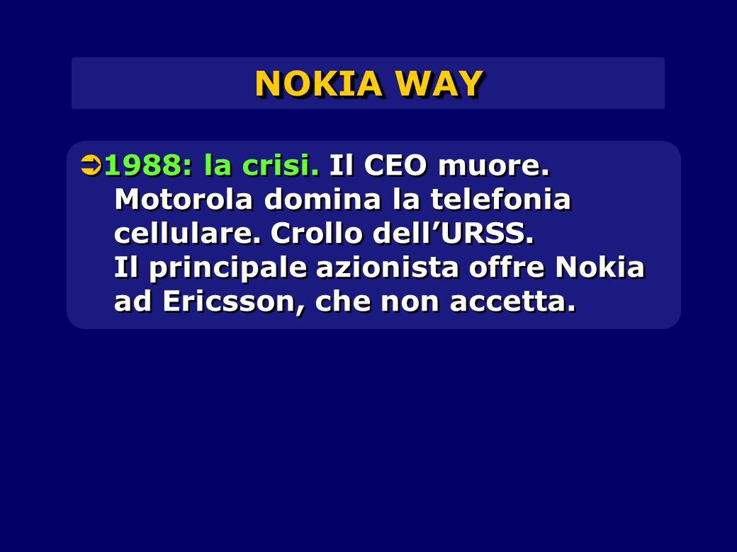 1988: la crisi. Il CEO muore. Motorola domina la telefonia cellulare. Crollo dell'URSS. Il principale azionista offre Nokia ad Ericsson, che non acc