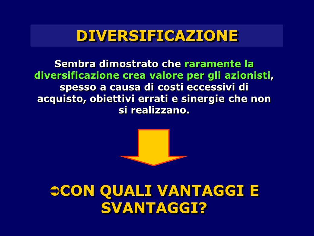 Sembra dimostrato che raramente la diversificazione crea valore per gli azionisti, spesso a causa di costi eccessivi di acquisto, obiettivi errati e s