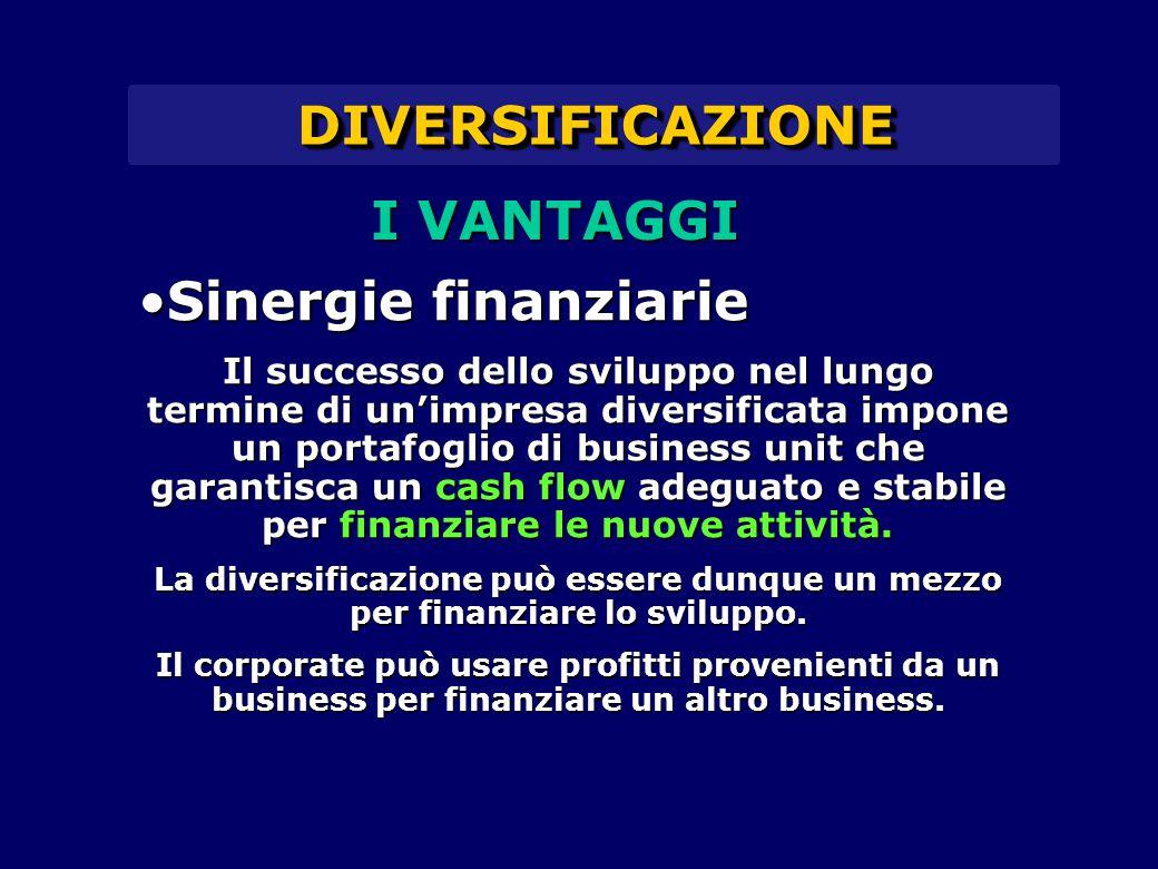 DIVERSIFICAZIONEDIVERSIFICAZIONE Sinergie finanziarieSinergie finanziarie Il successo dello sviluppo nel lungo termine di un'impresa diversificata imp