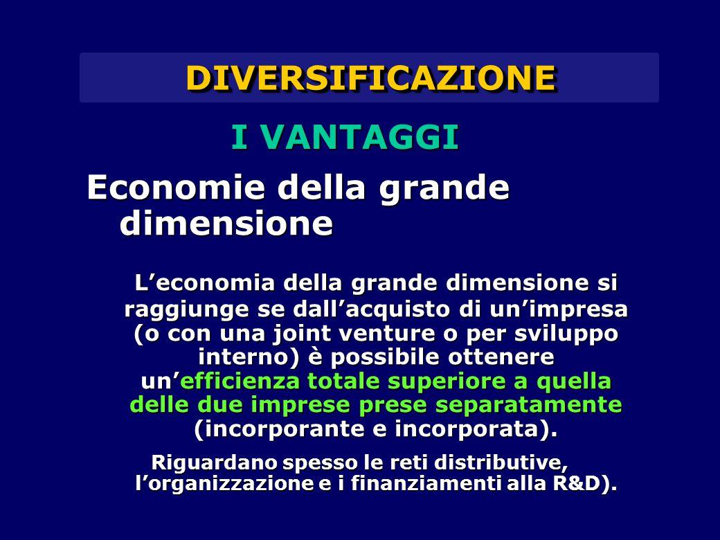 DIVERSIFICAZIONEDIVERSIFICAZIONE Economie della grande dimensione L'economia della grande dimensione si raggiunge se dall'acquisto di un'impresa (o co