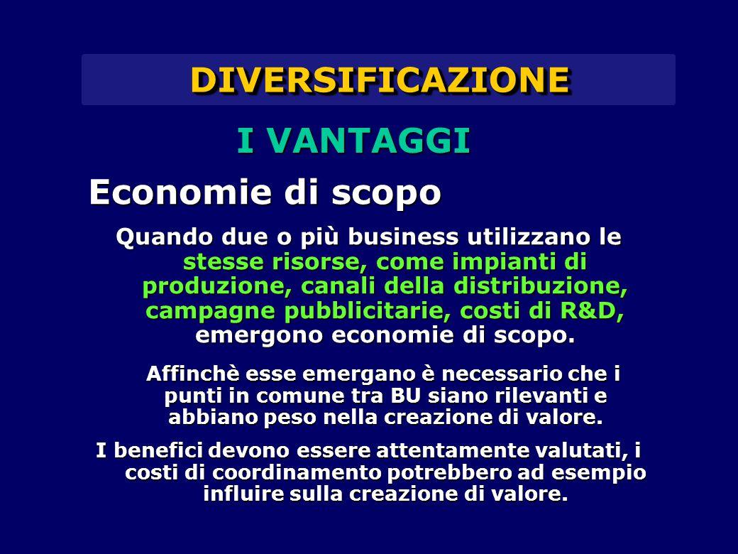 DIVERSIFICAZIONEDIVERSIFICAZIONE Economie di scopo Quando due o più business utilizzano le stesse risorse, come impianti di produzione, canali della d
