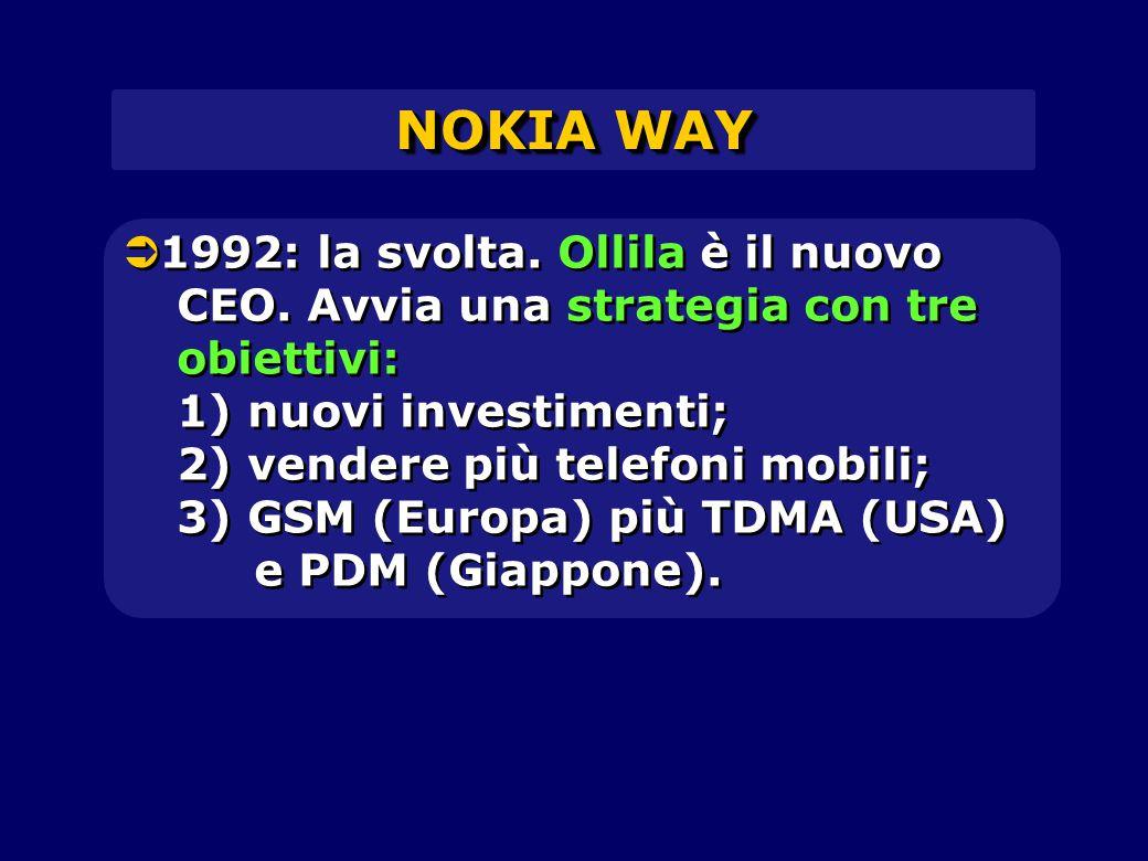 NOKIA WAY  1992: la svolta. Ollila è il nuovo CEO. Avvia una strategia con tre obiettivi: 1) nuovi investimenti; 2) vendere più telefoni mobili; 3) G