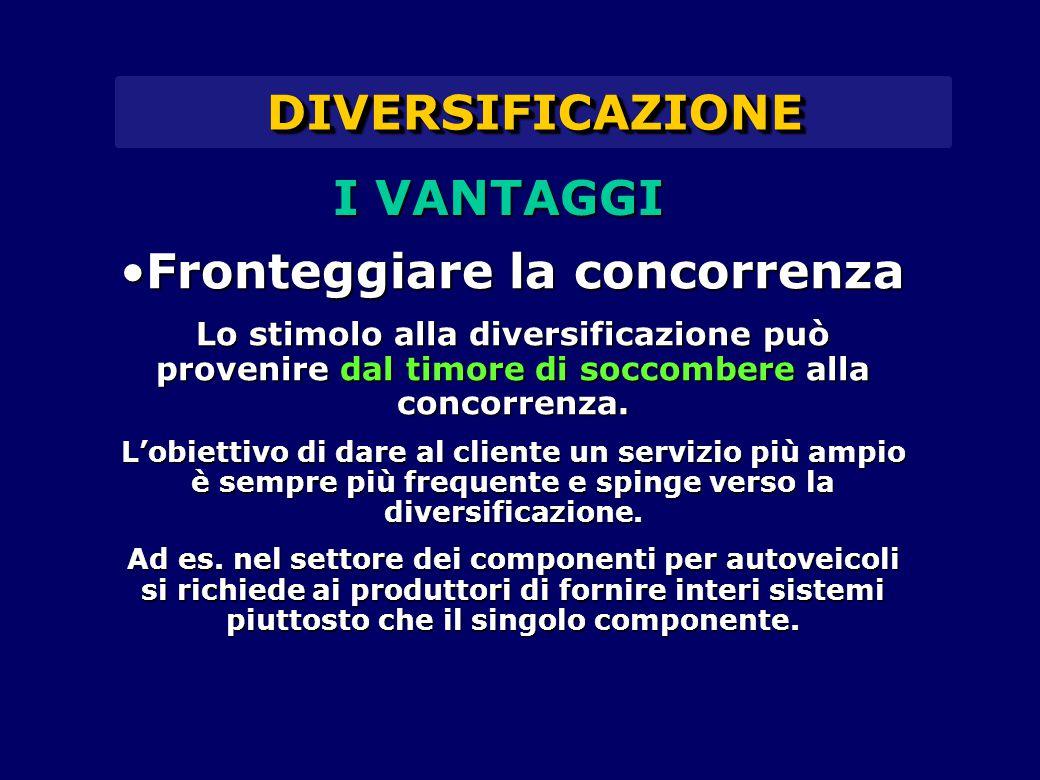 DIVERSIFICAZIONEDIVERSIFICAZIONE Fronteggiare la concorrenzaFronteggiare la concorrenza Lo stimolo alla diversificazione può provenire dal timore di s