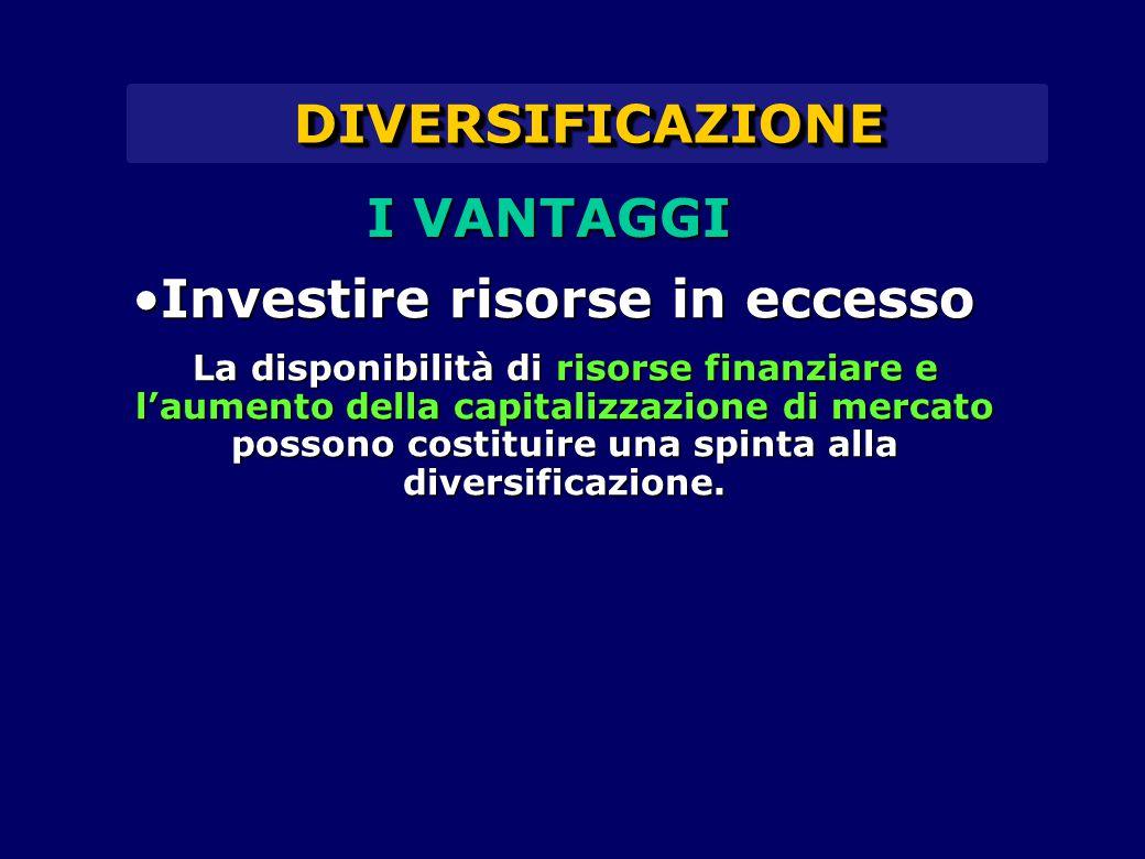 DIVERSIFICAZIONEDIVERSIFICAZIONE Investire risorse in eccessoInvestire risorse in eccesso La disponibilità di risorse finanziare e l'aumento della cap