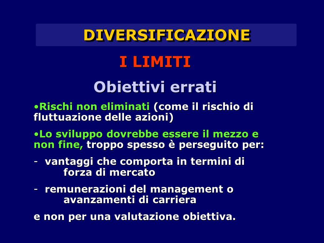 DIVERSIFICAZIONEDIVERSIFICAZIONE I LIMITI Obiettivi errati Rischi non eliminati (come il rischio di fluttuazione delle azioni)Rischi non eliminati (co