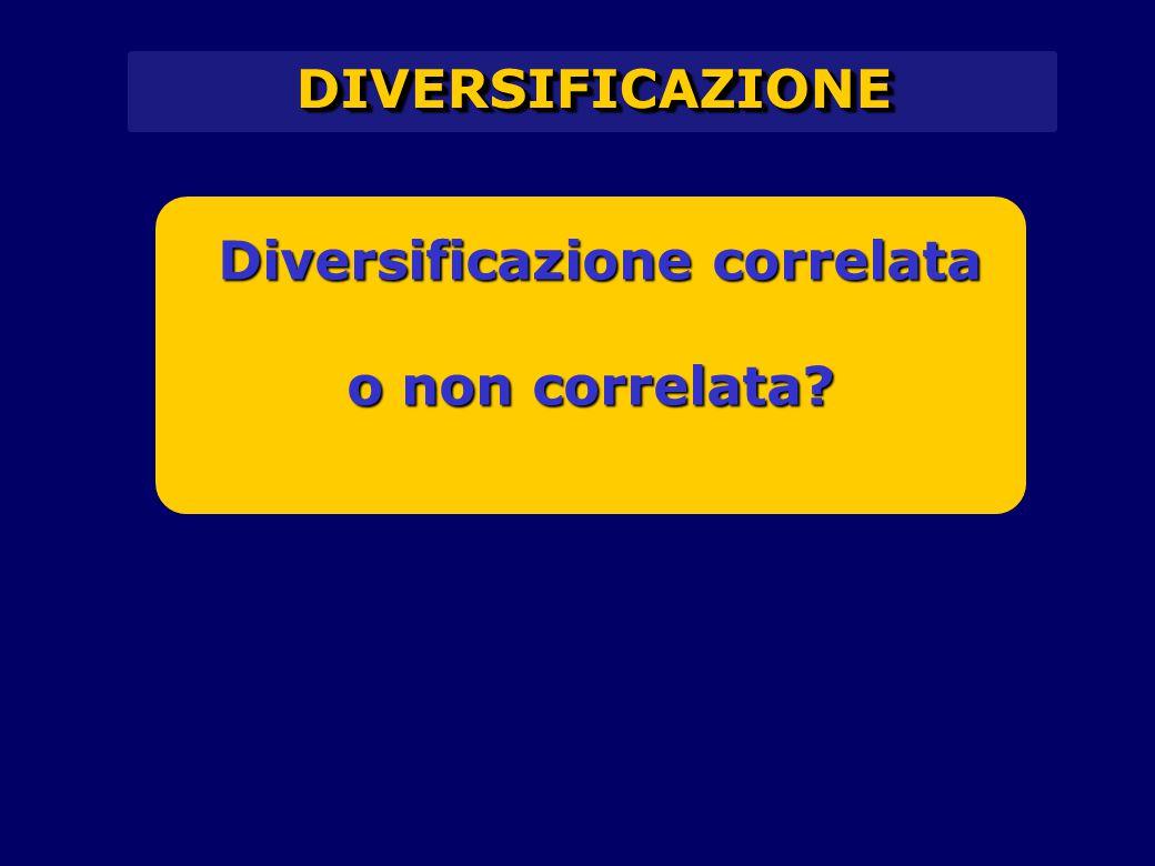 Diversificazione correlata Diversificazione correlata o non correlata? DIVERSIFICAZIONEDIVERSIFICAZIONE