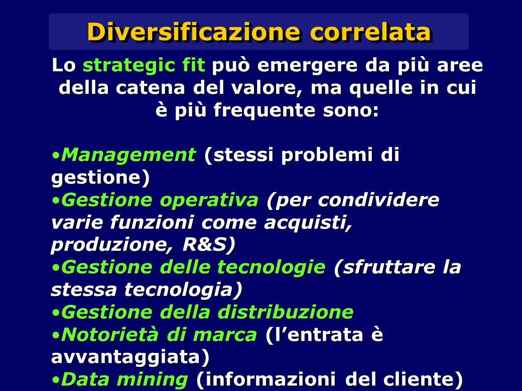 Diversificazione correlata Lo strategic fit può emergere da più aree della catena del valore, ma quelle in cui è più frequente sono: Management (stess