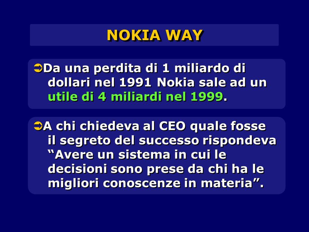 NOKIA WAY  Da una perdita di 1 miliardo di dollari nel 1991 Nokia sale ad un utile di 4 miliardi nel 1999.  A chi chiedeva al CEO quale fosse il seg