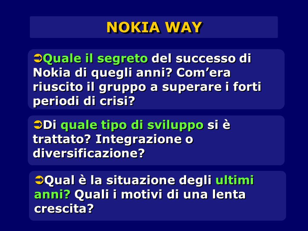 NOKIA WAY  Quale il segreto del successo di Nokia di quegli anni? Com'era riuscito il gruppo a superare i forti periodi di crisi?  Di quale tipo di