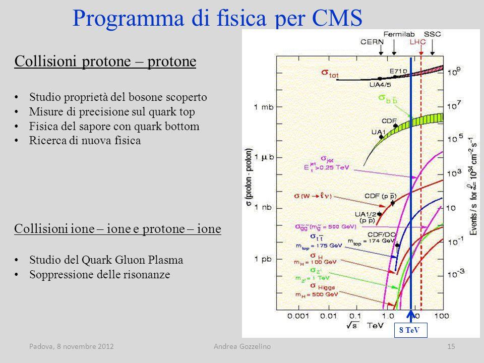 Padova, 8 novembre 2012Andrea Gozzelino15 Programma di fisica per CMS Collisioni protone – protone Studio proprietà del bosone scoperto Misure di precisione sul quark top Fisica del sapore con quark bottom Ricerca di nuova fisica Collisioni ione – ione e protone – ione Studio del Quark Gluon Plasma Soppressione delle risonanze 8 TeV