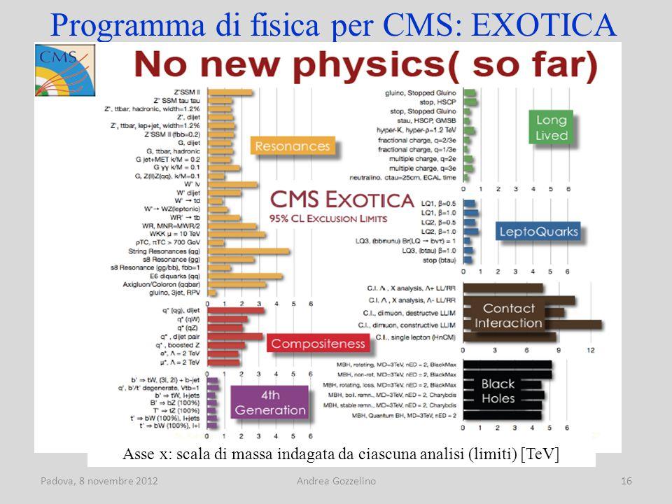Padova, 8 novembre 2012Andrea Gozzelino16 Programma di fisica per CMS: EXOTICA Asse x: scala di massa indagata da ciascuna analisi (limiti) [TeV]
