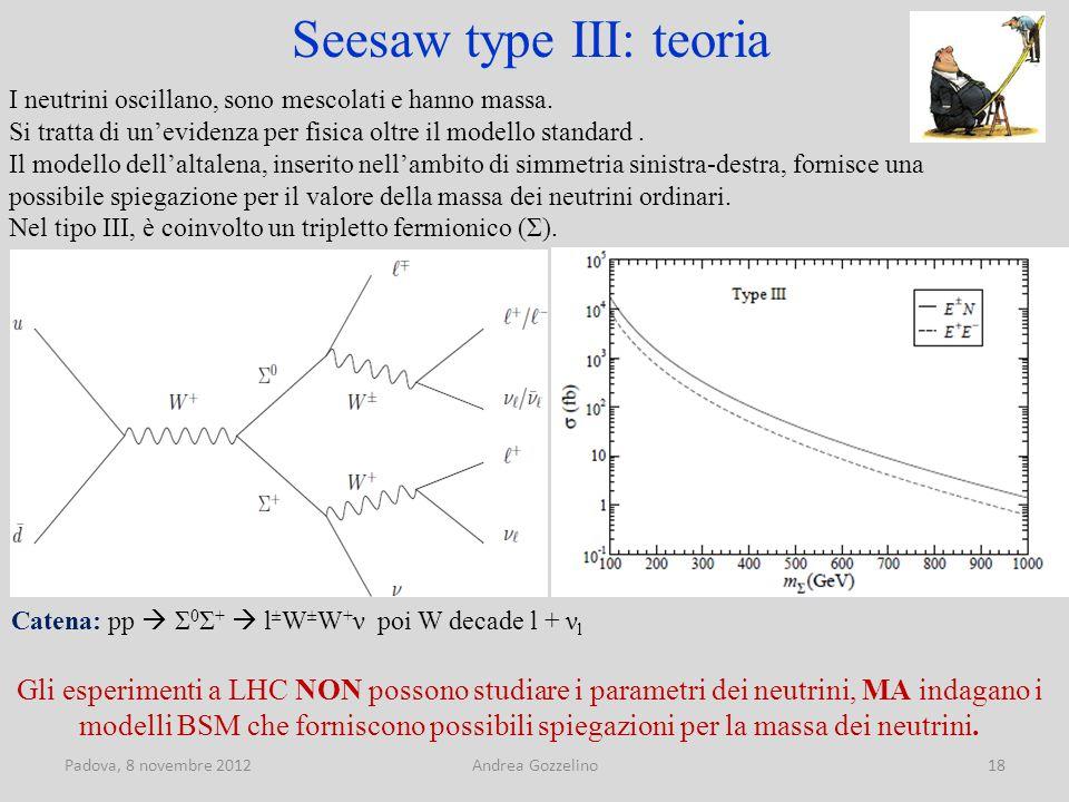 Padova, 8 novembre 2012Andrea Gozzelino18 Seesaw type III: teoria I neutrini oscillano, sono mescolati e hanno massa.