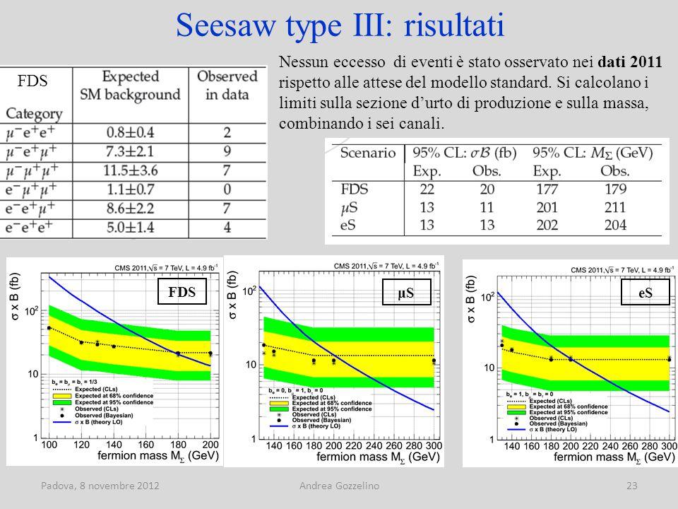 Padova, 8 novembre 2012Andrea Gozzelino23 Seesaw type III: risultati FDS μSeS Nessun eccesso di eventi è stato osservato nei dati 2011 rispetto alle attese del modello standard.