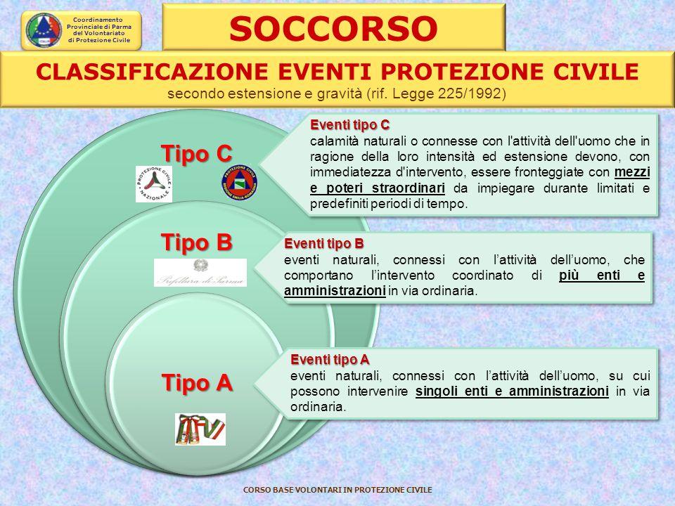 Coordinamento Provinciale di Parma del Volontariato di Protezione Civile CORSO BASE VOLONTARI IN PROTEZIONE CIVILE ALLERTA