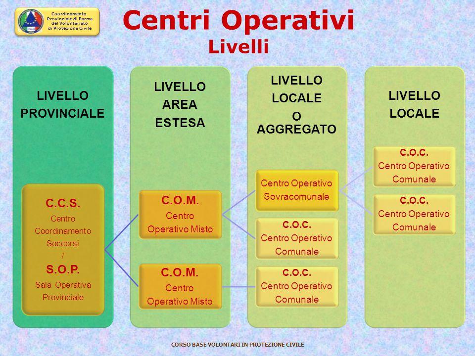 """Coordinamento Provinciale di Parma del Volontariato di Protezione Civile CORSO BASE VOLONTARI IN PROTEZIONE CIVILE """"METODO AUGUSTUS"""" Esso si propone d"""