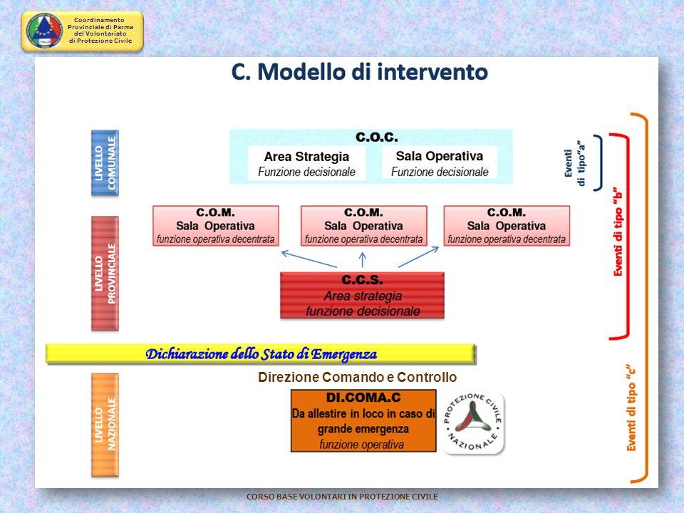 Coordinamento Provinciale di Parma del Volontariato di Protezione Civile CORSO BASE VOLONTARI IN PROTEZIONE CIVILE