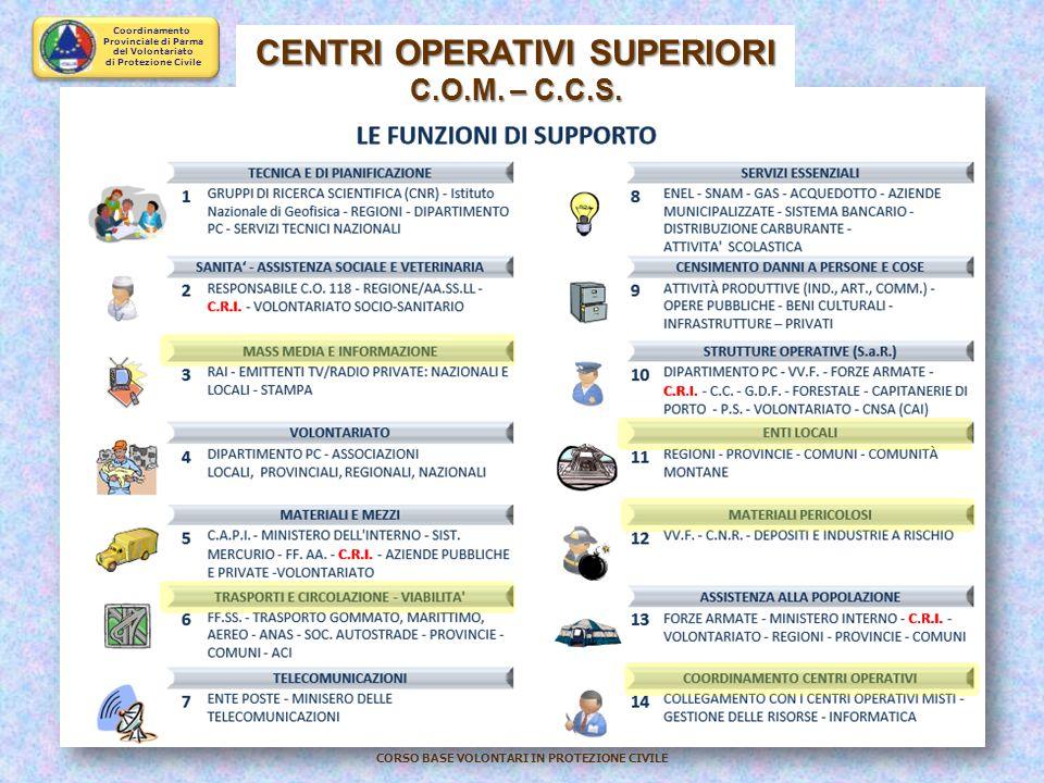 Coordinamento Provinciale di Parma del Volontariato di Protezione Civile CORSO BASE VOLONTARI IN PROTEZIONE CIVILE C.O.C. Centro Operativo Comunale FU
