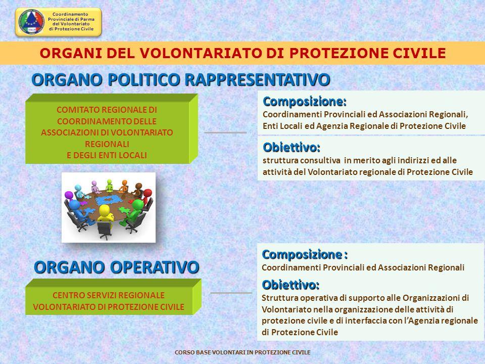Coordinamento Provinciale di Parma del Volontariato di Protezione Civile CORSO BASE VOLONTARI IN PROTEZIONE CIVILE La Colonna Mobile Regionale è una s