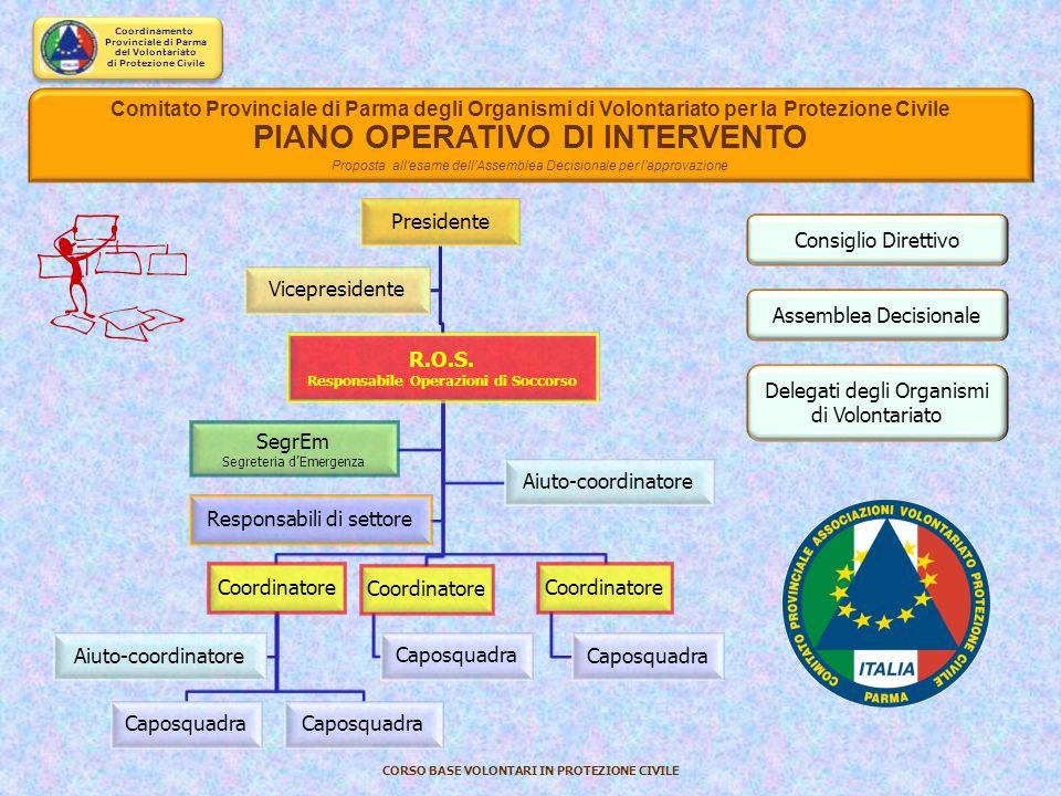 Coordinamento Provinciale di Parma del Volontariato di Protezione Civile CORSO BASE VOLONTARI IN PROTEZIONE CIVILE Comitato Provinciale di Parma degli