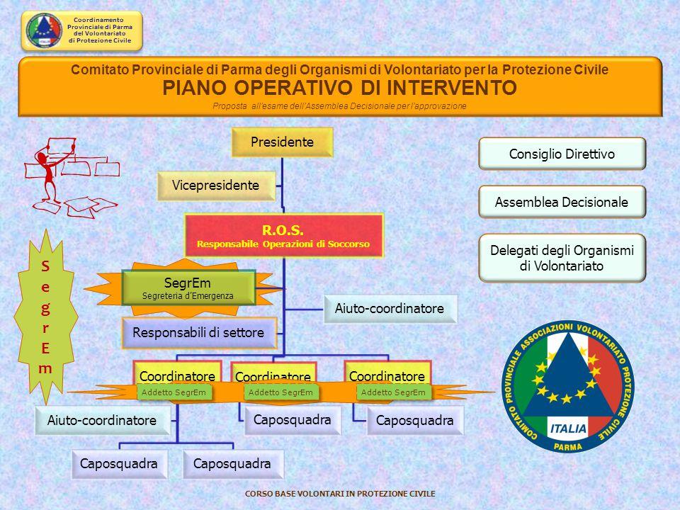Coordinamento Provinciale di Parma del Volontariato di Protezione Civile CORSO BASE VOLONTARI IN PROTEZIONE CIVILE LA SEGRETERIA D'EMERGENZA: Referent
