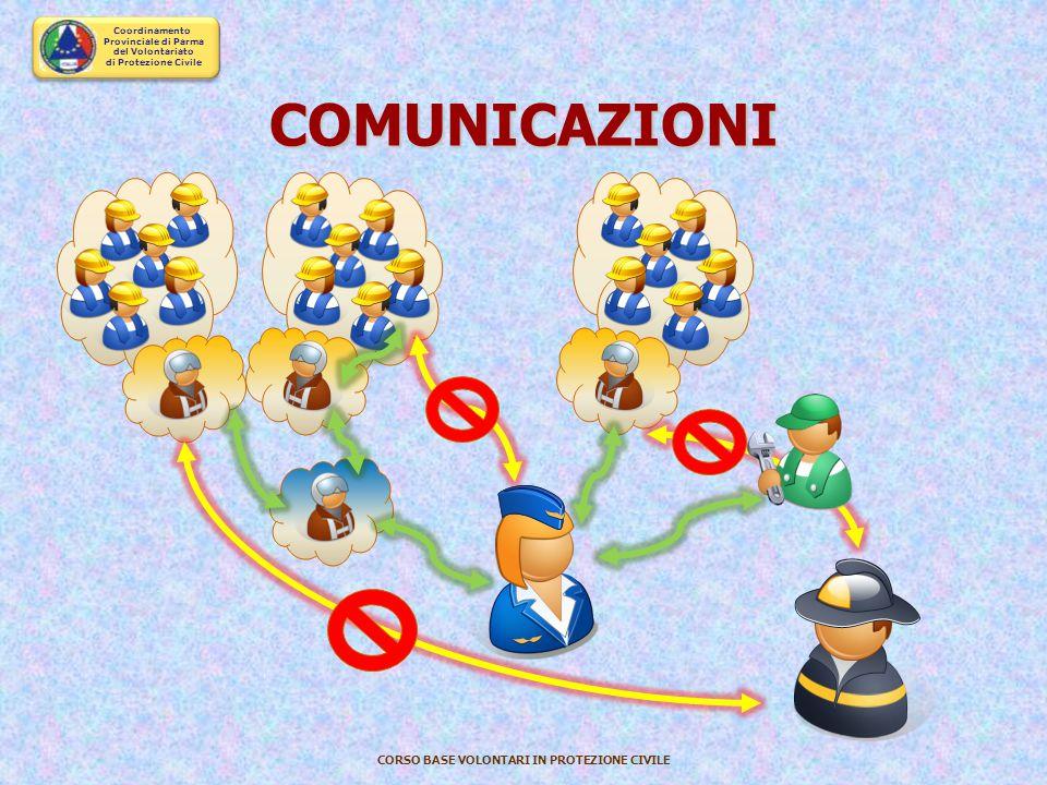 Coordinamento Provinciale di Parma del Volontariato di Protezione Civile CORSO BASE VOLONTARI IN PROTEZIONE CIVILE GERARCHIA FUNZIONALE VOLONTARI CAPO