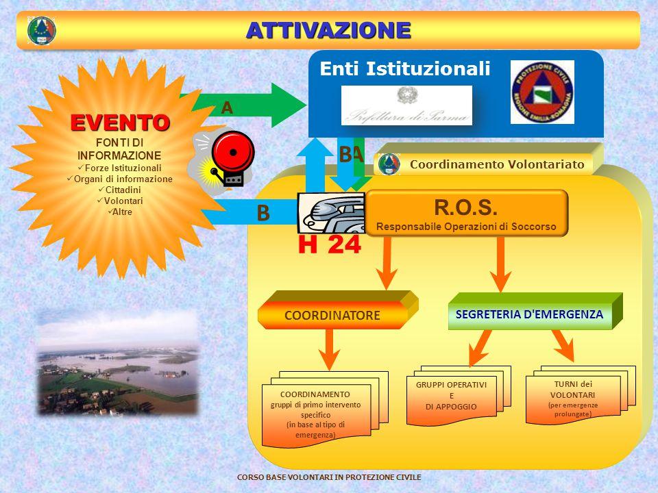 Coordinamento Provinciale di Parma del Volontariato di Protezione Civile CORSO BASE VOLONTARI IN PROTEZIONE CIVILE ALLERTAMENTO ATTIVAZIONE