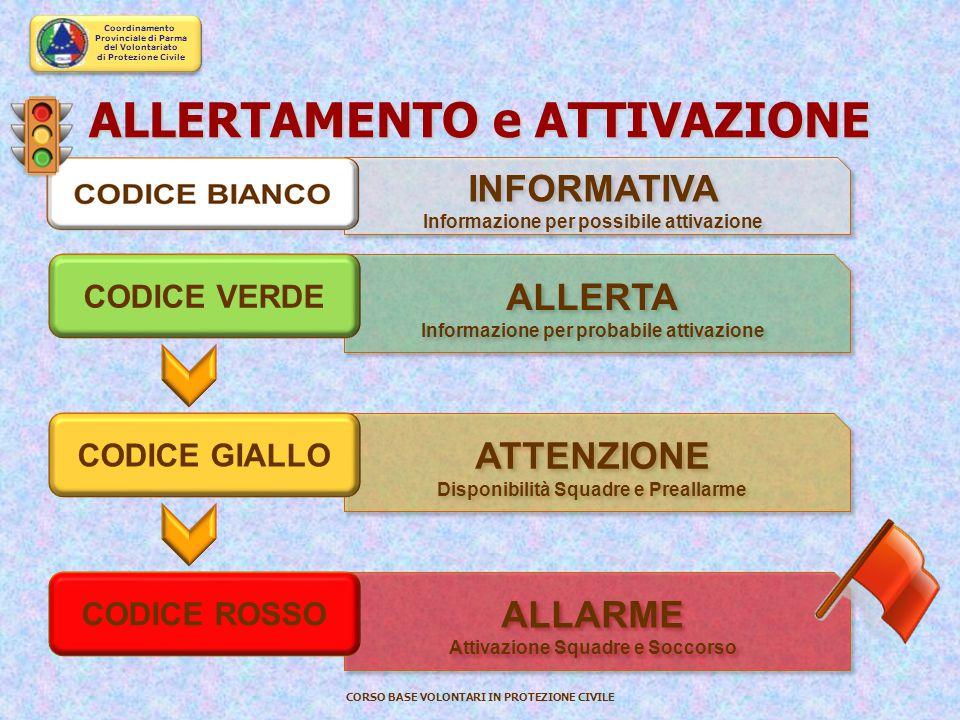 Coordinamento Provinciale di Parma del Volontariato di Protezione Civile CORSO BASE VOLONTARI IN PROTEZIONE CIVILE B ATTIVAZIONE A COORDINAMENTO grupp